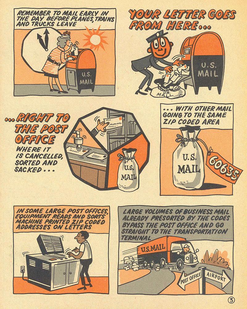 Cómic del código postal (1968). Imagen: Museo Postal Nacional de Estados Unidos.