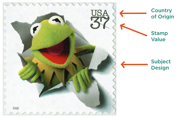 Kermit the Frog on a stamp